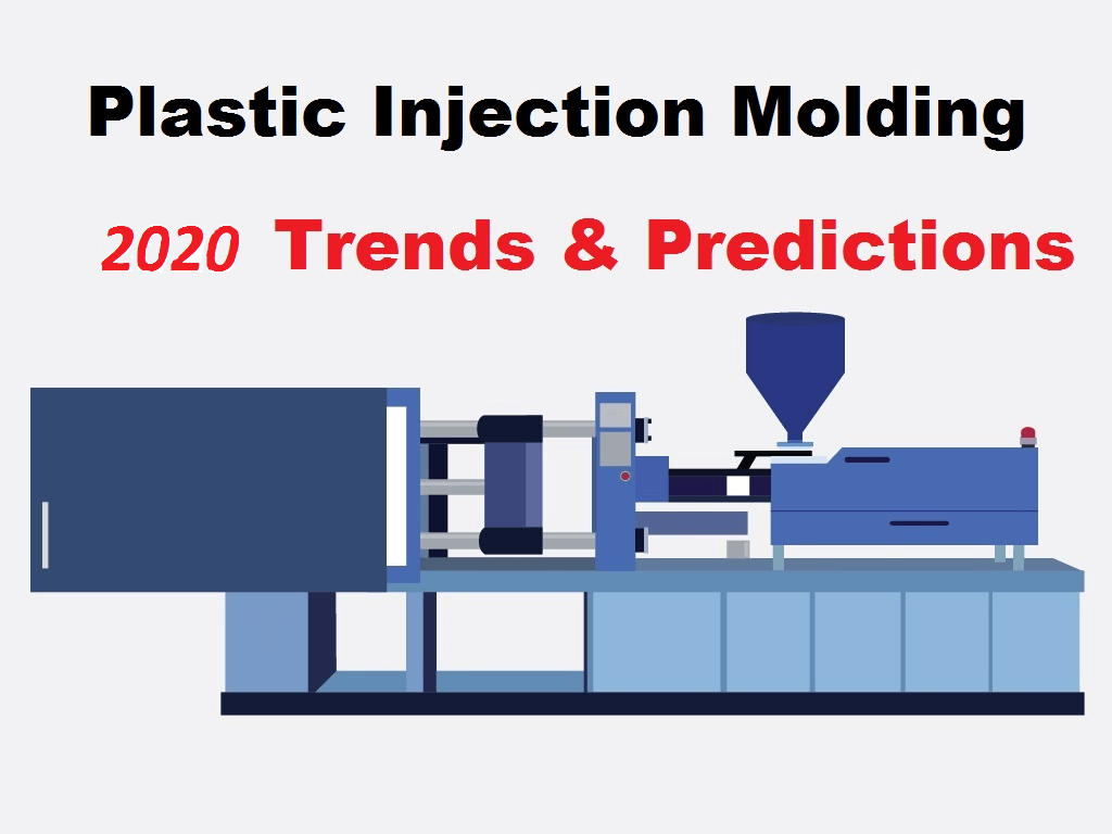Latest Market trends of Injection Moulding Suppliers in China