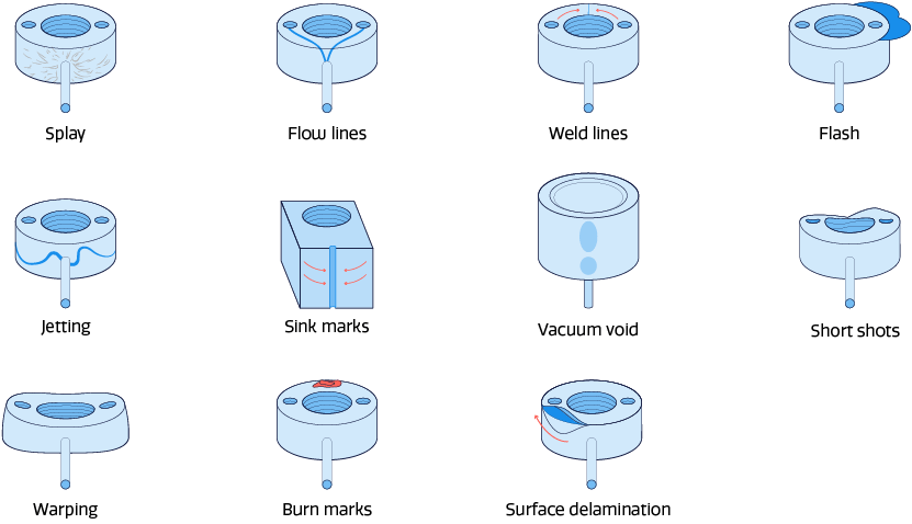 Plastic Injection Manufacturer