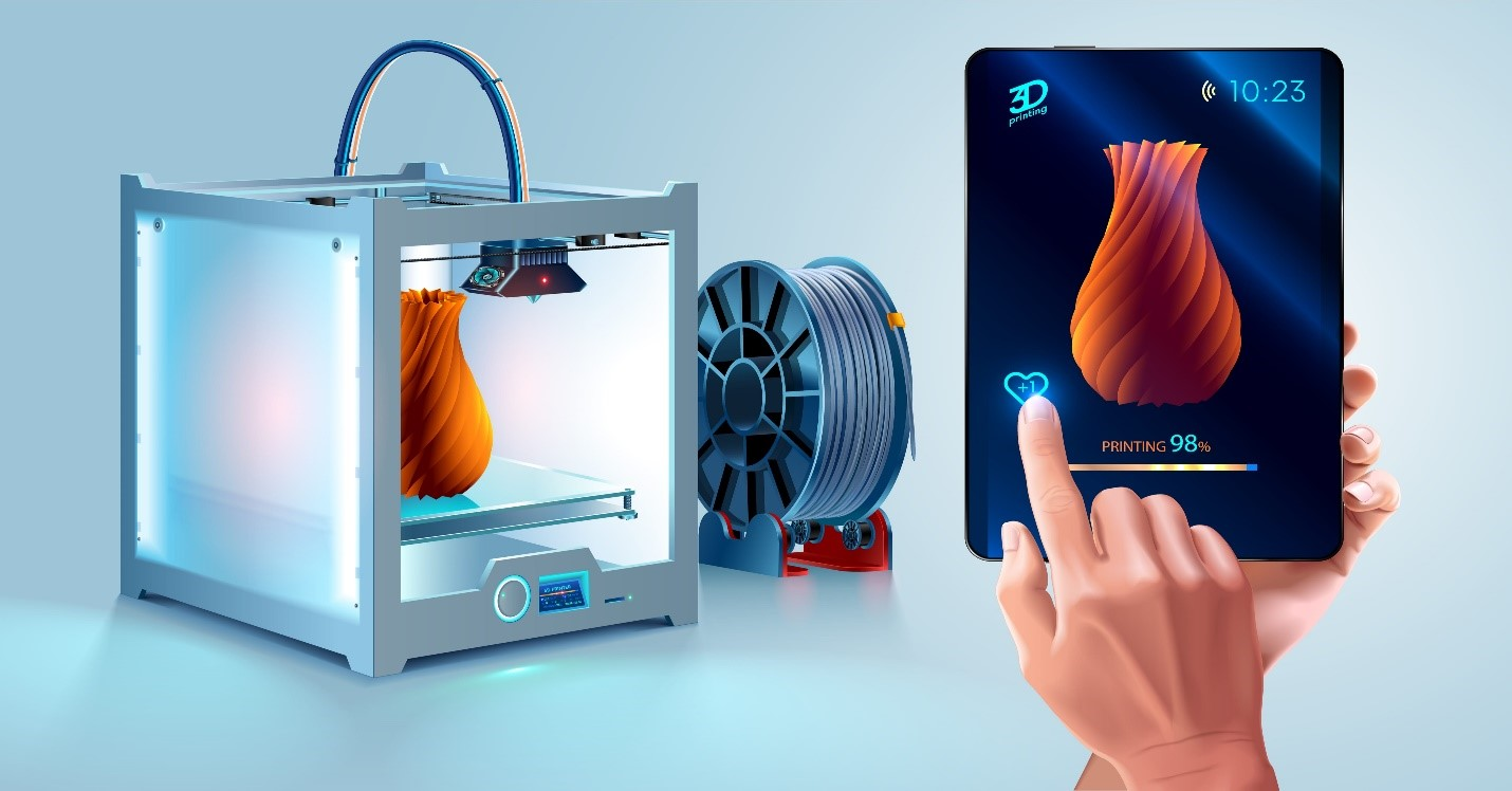 What is the cost of 3D printing and raping prototyping in 2021?
